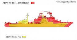 Силуэты десантных кораблей
