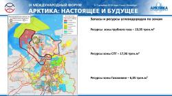 Запасы и ресурсы углеводородов по зонам