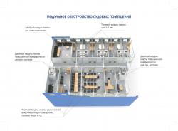 Схема устройства судовых п�