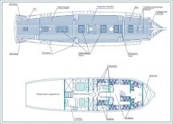 План судна