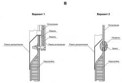 Использование композитов в конструкции скоростных