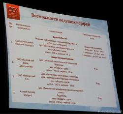 Фрагмент презентации ОАО