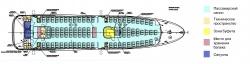 План пассажирского салона �