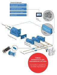 Система контроля измерения топлива для рыболовецки