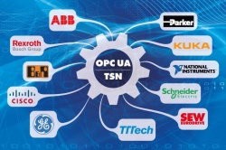 OPC UA TSN как единый стандарт IIoT коммуникации н