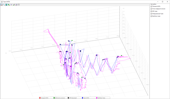 Траектория движения глайдера (синяя - заданная траектория, красная - фактическая траектория)