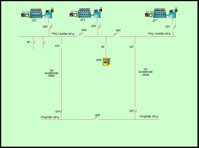 Типовая схема ЭЭС.