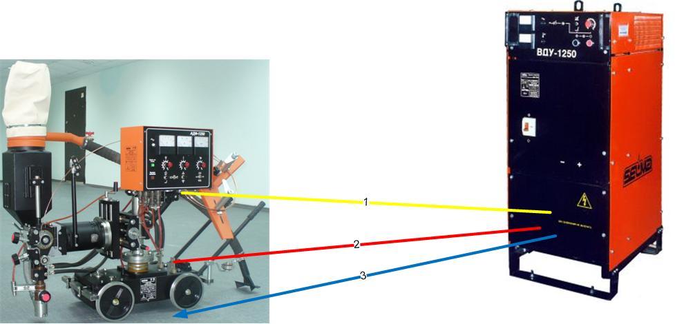 30. 10.  1 - кабель управления между ВДУ-1250 и блоком управления, длина кабеля определяется при заказе; 2...