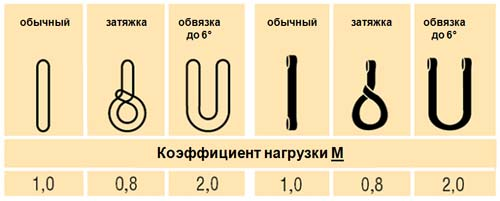 ...могут использоваться при температуре от - 40 С до +100 С. самые лучшие... бережное обращение с грузами.